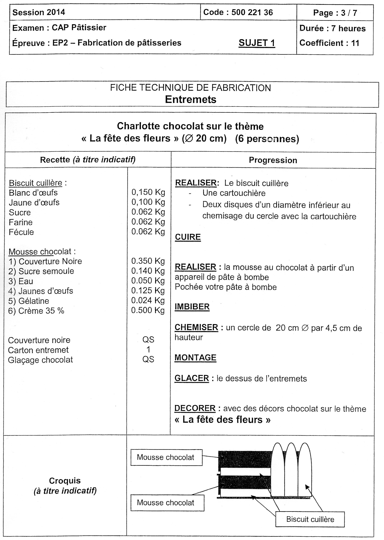 Sujets d 39 examen for Sujet examen cap cuisine corrige